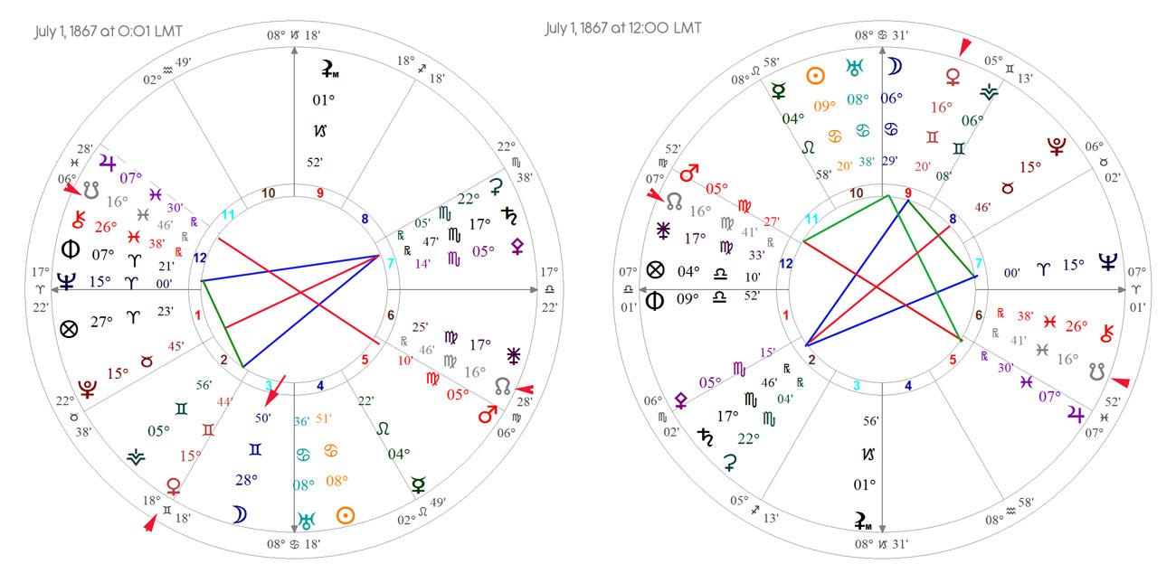 canada-charts
