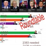US Elections Roundtable April 11