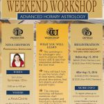 EARLY BIRD DISCOUNT - WORKSHOP - ADVANCED HORARY ASTROLOGY - NINA GRYPHON - SEP. 10, 2016